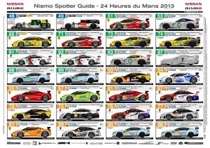 Guide,spectateur,Le Mans,24Hours,endurance,engagés,catégories,LMP1,LMP2,GTE,AM,PRO