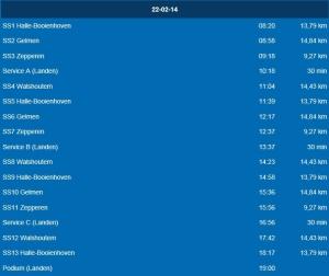 rallye,championnat,belgique,brc,haspengouwrally,landen,loix,tsjoen,princen,peugeot,skoda,ds,s2000,r5,lutte,snijers,porsche